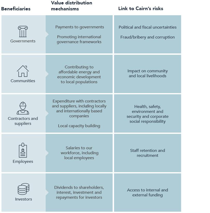 wr_infographic-social-economic-benefit.jpg